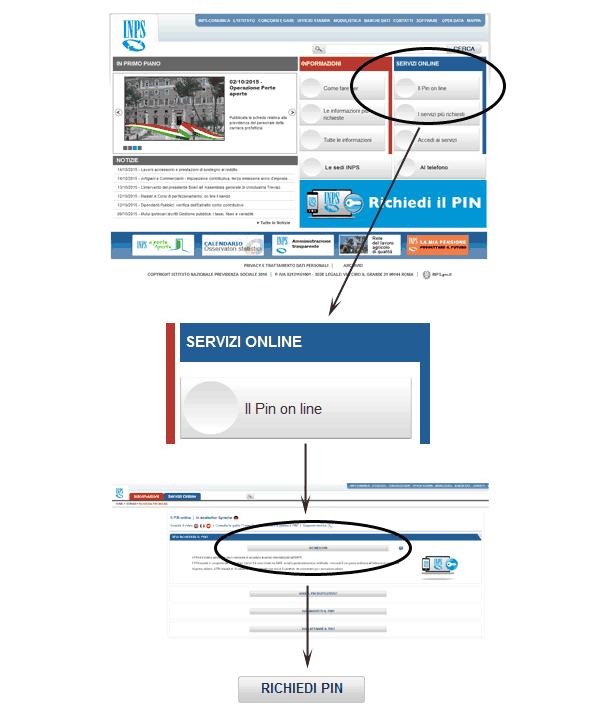 Come richiedere il PIN INPS online